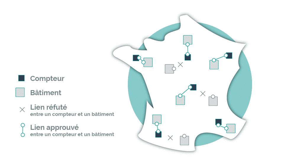 Relier chaque bâtiment à son compteur grâce au data-mapping