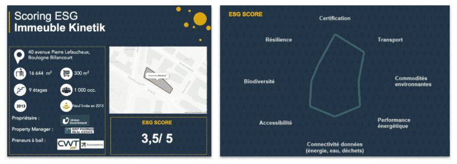 Utilisez l'open data pour estimer votre scoring esg